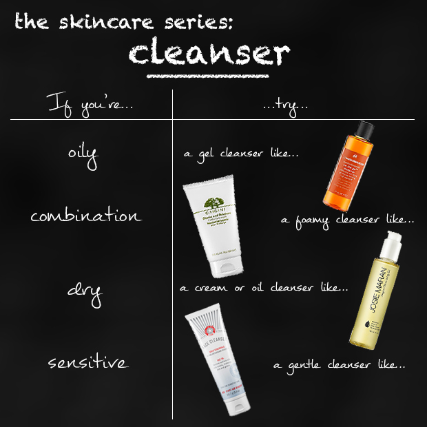 Skincare Series Cleanser