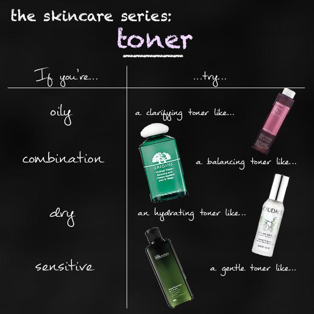 Skincare Series Toner