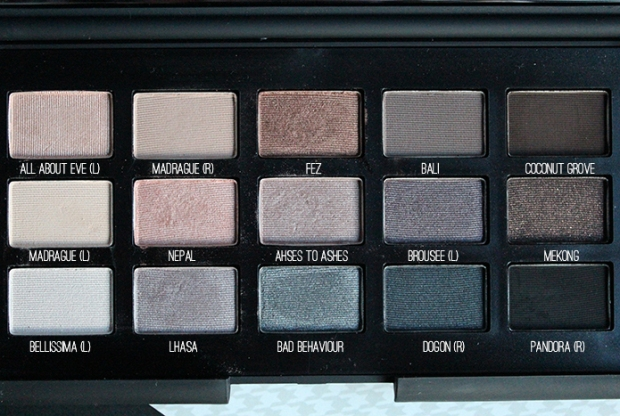 Labelled Narsissist